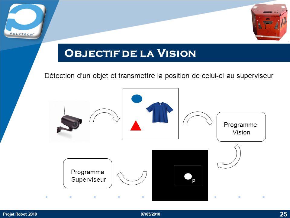 Objectif de la Vision Détection d'un objet et transmettre la position de celui-ci au superviseur. Programme.