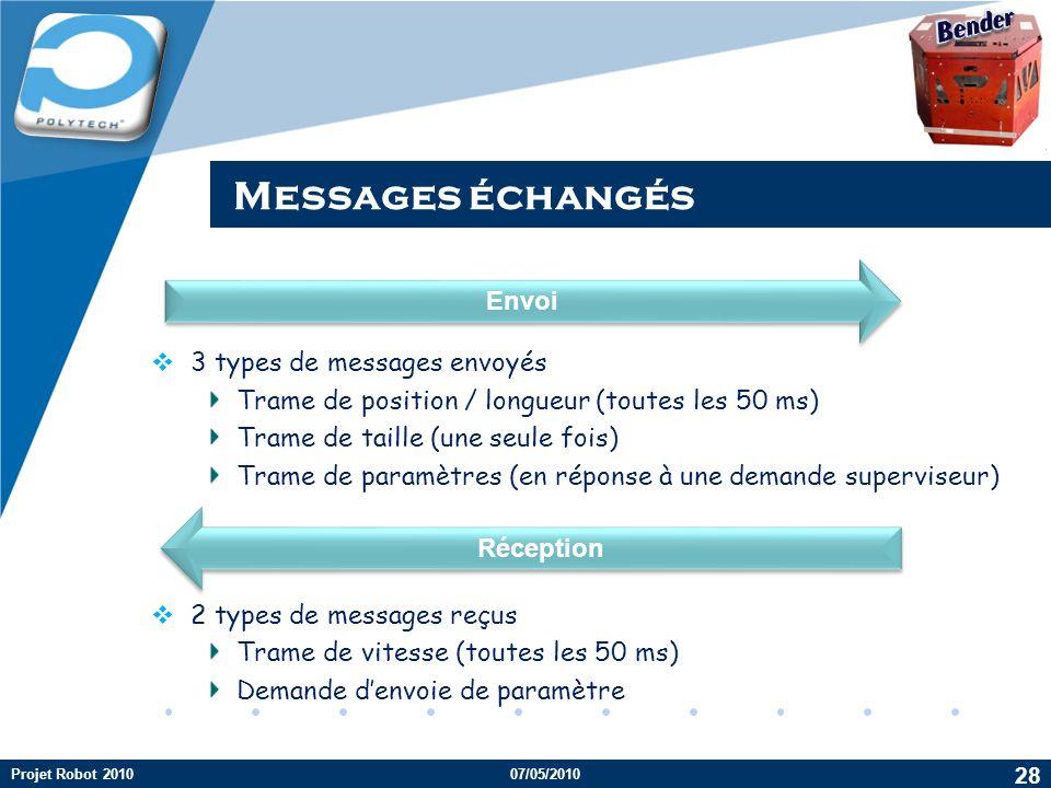 Messages échangés Bender Envoi 3 types de messages envoyés
