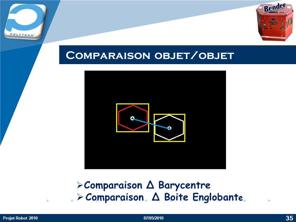 Comparaison objet/objet