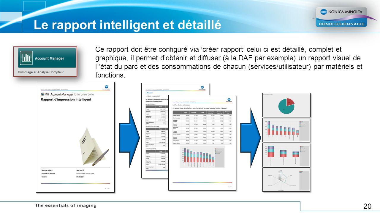 Le rapport intelligent et détaillé