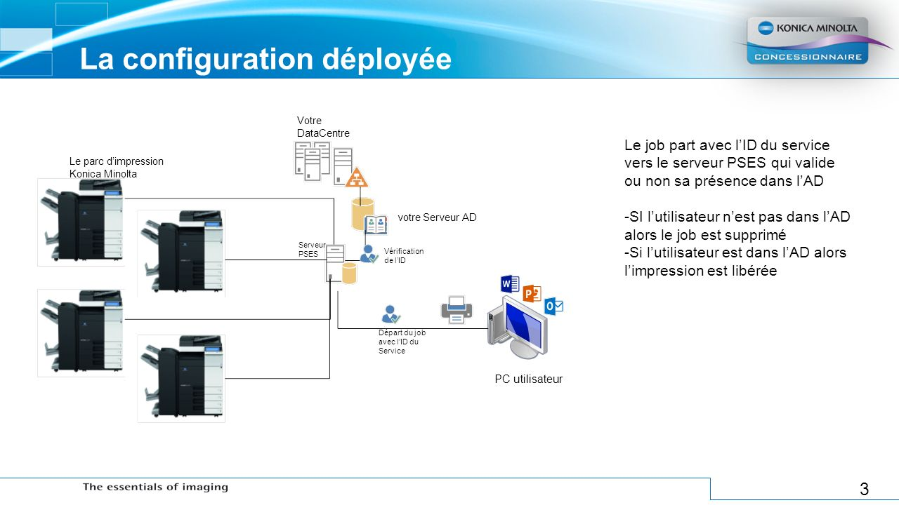 Page scope entreprise suite v formation administrateur for Job serveur