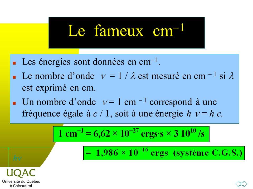 Le fameux cm-1 Les énergies sont données en cm-1.