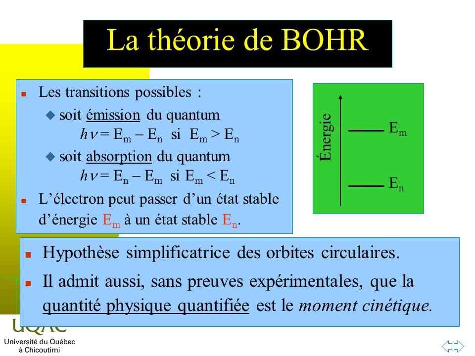 La théorie de BOHR Hypothèse simplificatrice des orbites circulaires.