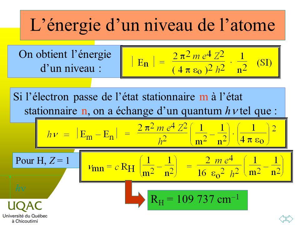 L'énergie d'un niveau de l'atome
