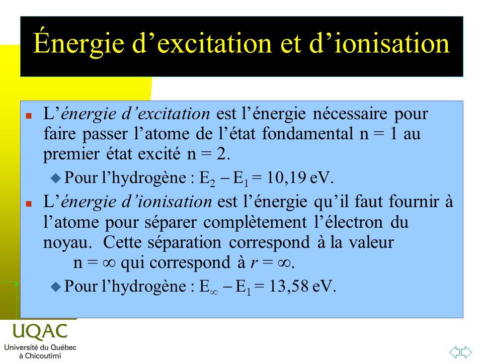 Énergie d'excitation et d'ionisation