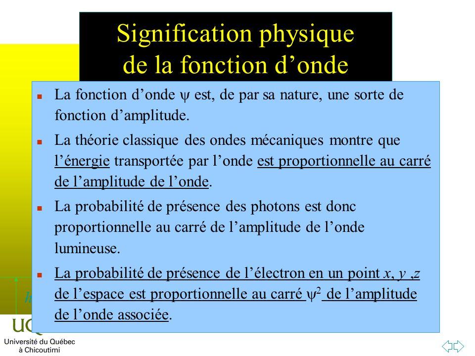 Signification physique de la fonction d'onde