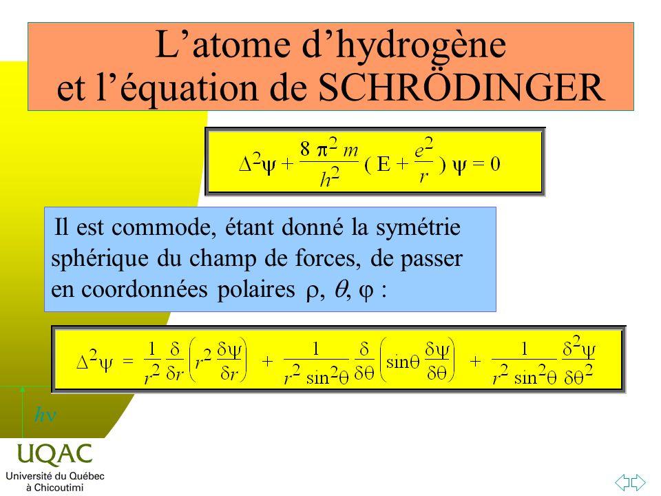 L'atome d'hydrogène et l'équation de SCHRÖDINGER