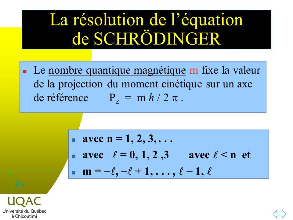 La résolution de l'équation de SCHRÖDINGER