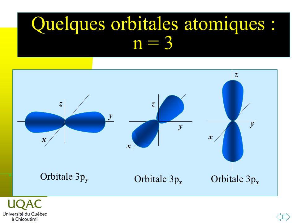 Quelques orbitales atomiques : n = 3