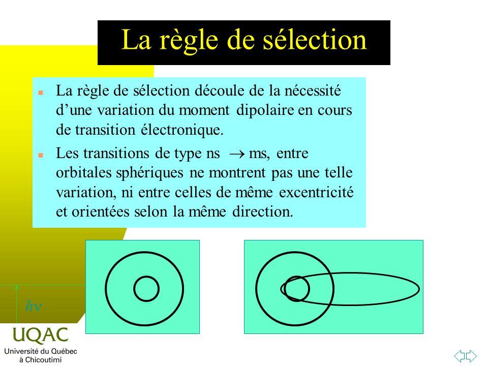La règle de sélection La règle de sélection découle de la nécessité d'une variation du moment dipolaire en cours de transition électronique.