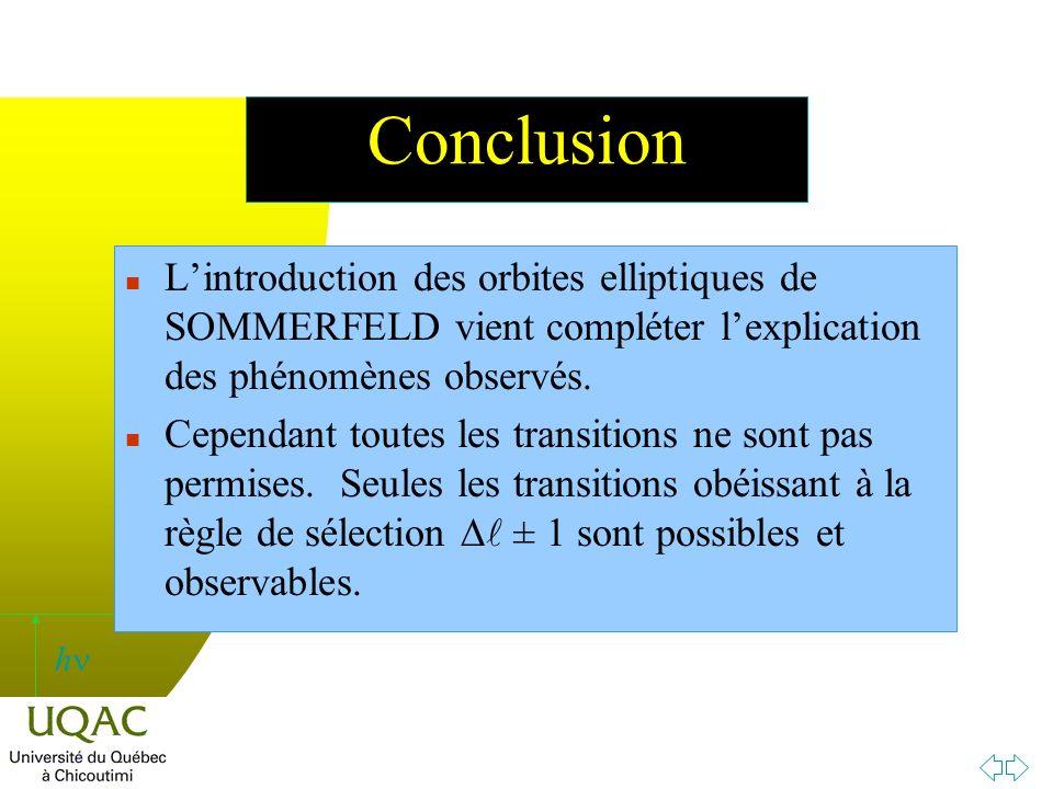 Conclusion L'introduction des orbites elliptiques de SOMMERFELD vient compléter l'explication des phénomènes observés.