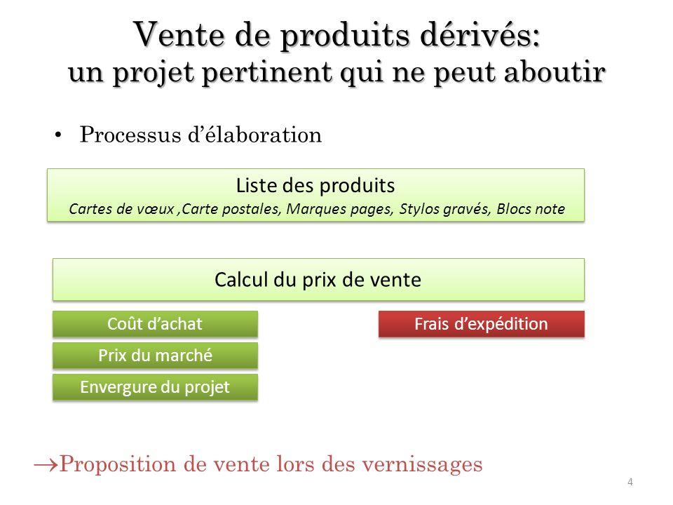 Vente de produits dérivés: un projet pertinent qui ne peut aboutir