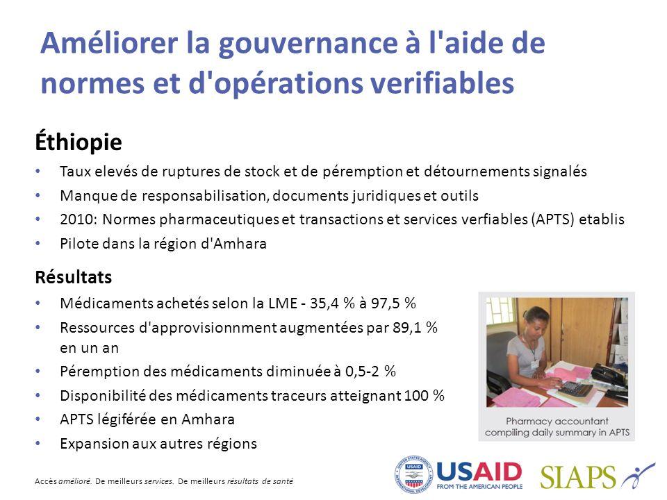 Améliorer la gouvernance à l aide de normes et d opérations verifiables