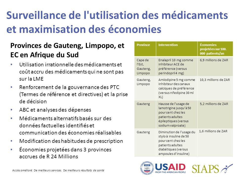 Surveillance de l utilisation des médicaments et maximisation des économies