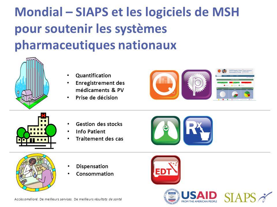 Mondial – SIAPS et les logiciels de MSH pour soutenir les systèmes pharmaceutiques nationaux