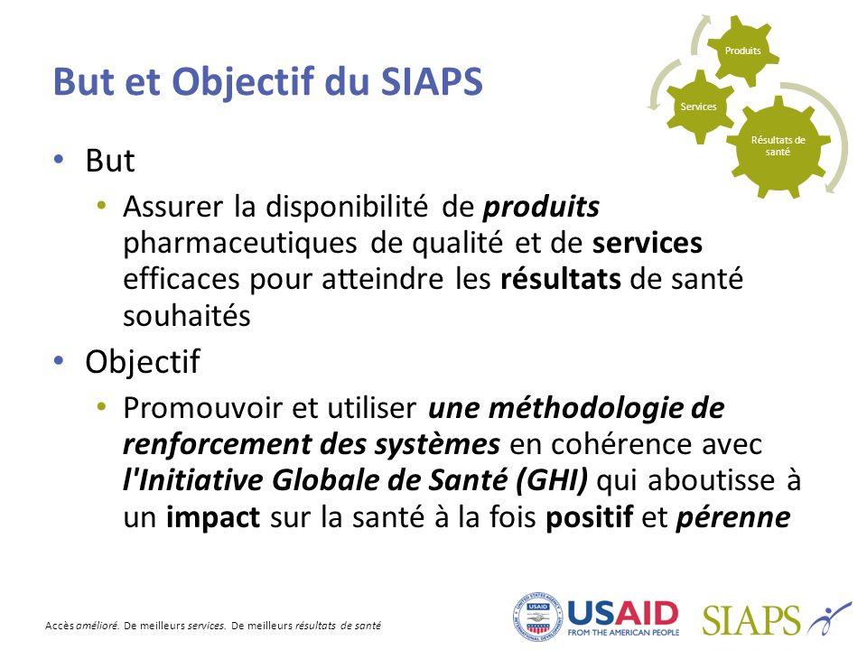 But et Objectif du SIAPS