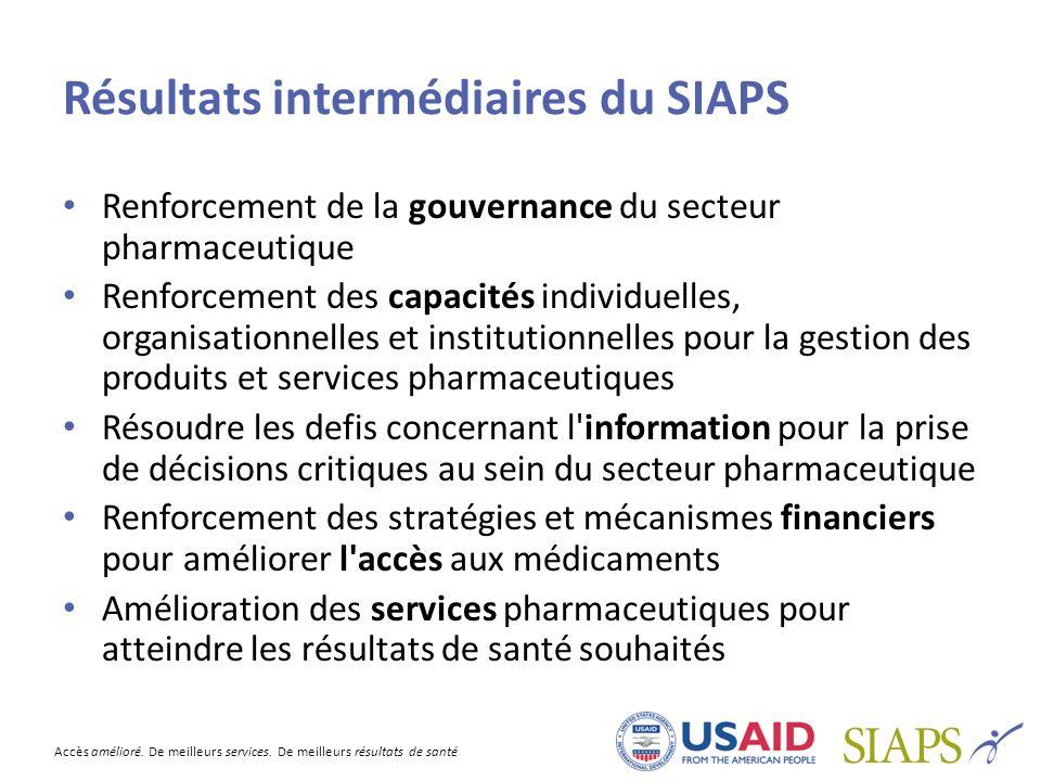 Résultats intermédiaires du SIAPS