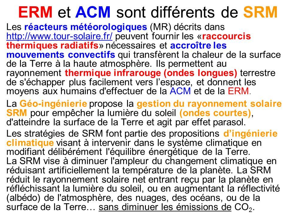 ERM et ACM sont différents de SRM