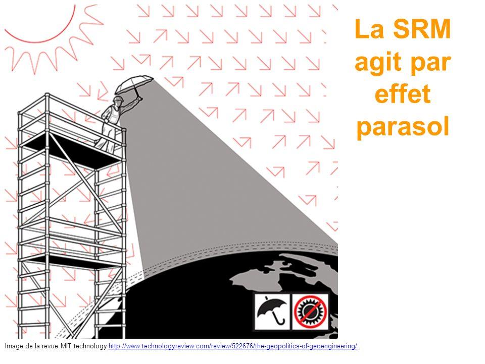 La SRM agit par effet parasol