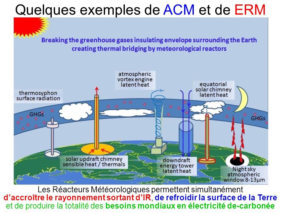 Quelques exemples de ACM et de ERM