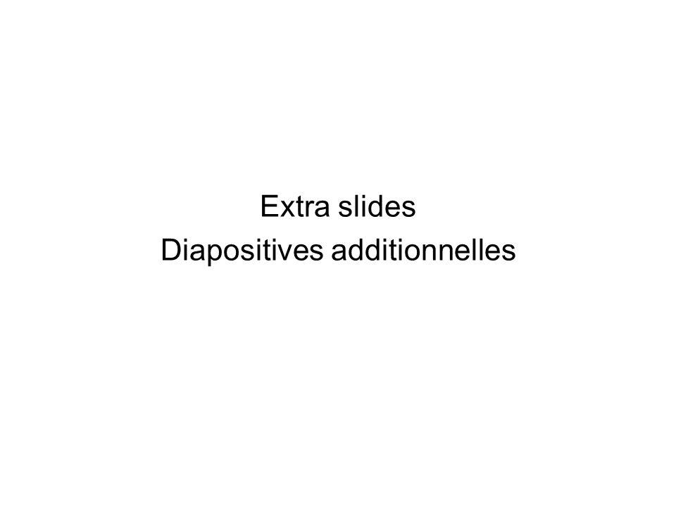 Diapositives additionnelles