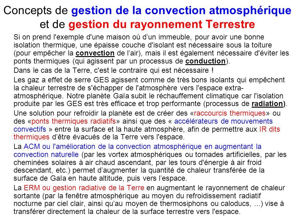 Concepts de gestion de la convection atmosphérique et de gestion du rayonnement Terrestre