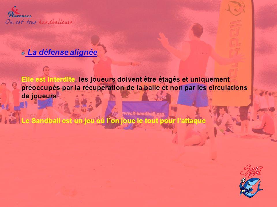 La défense alignée Elle est interdite, les joueurs doivent être étagés et uniquement préoccupés par la récupération de la balle et non par les circulations de joueurs Le Sandball est un jeu où l'on joue le tout pour l'attaque