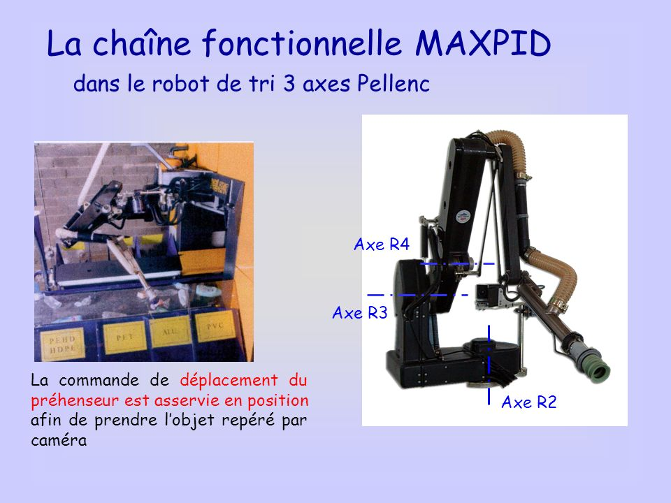 La chaîne fonctionnelle MAXPID