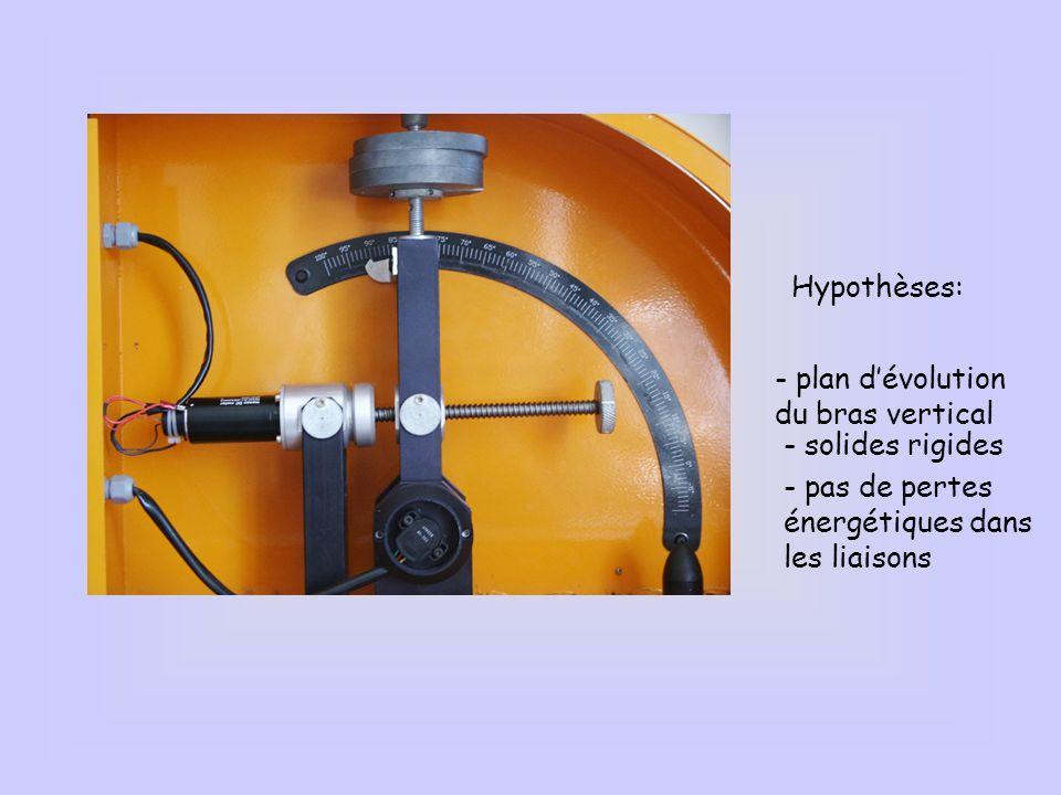 Hypothèses: - plan d'évolution du bras vertical. - solides rigides.