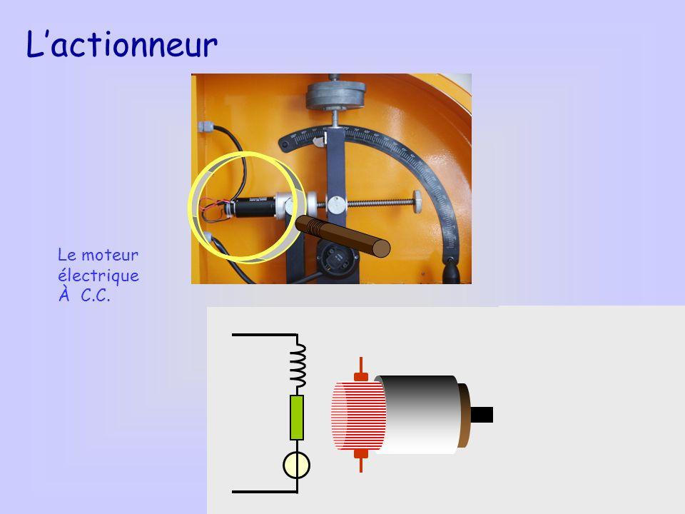 L'actionneur Le moteur électrique À C.C.