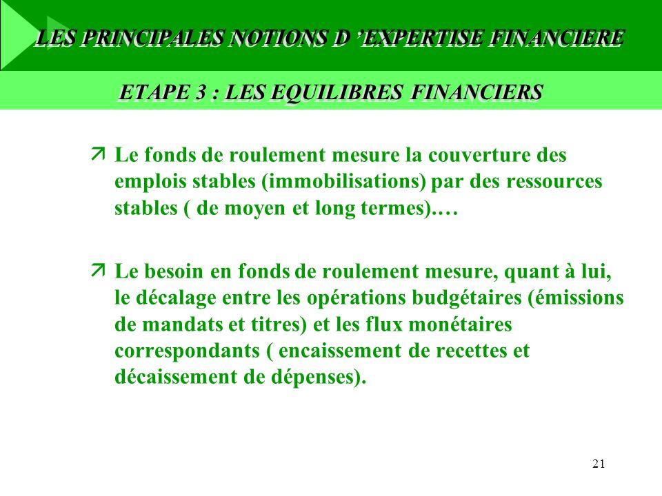ETAPE 3 : LES EQUILIBRES FINANCIERS