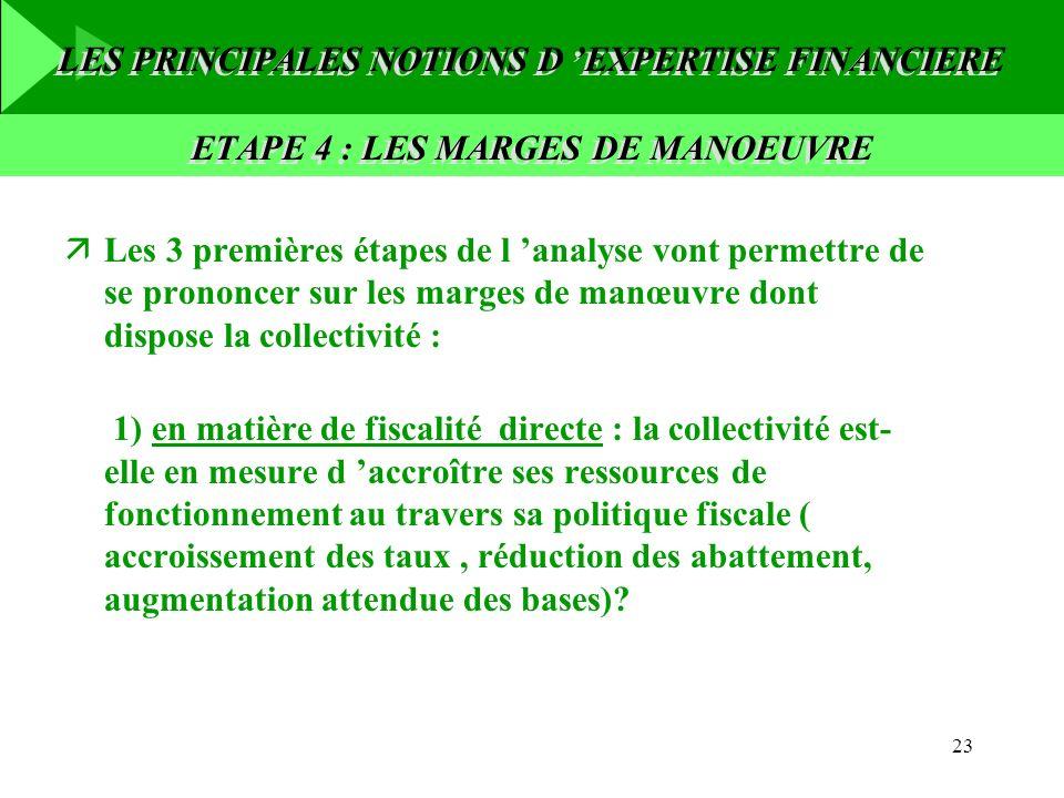 ETAPE 4 : LES MARGES DE MANOEUVRE