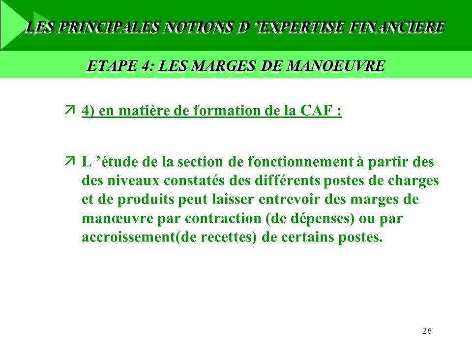 ETAPE 4: LES MARGES DE MANOEUVRE