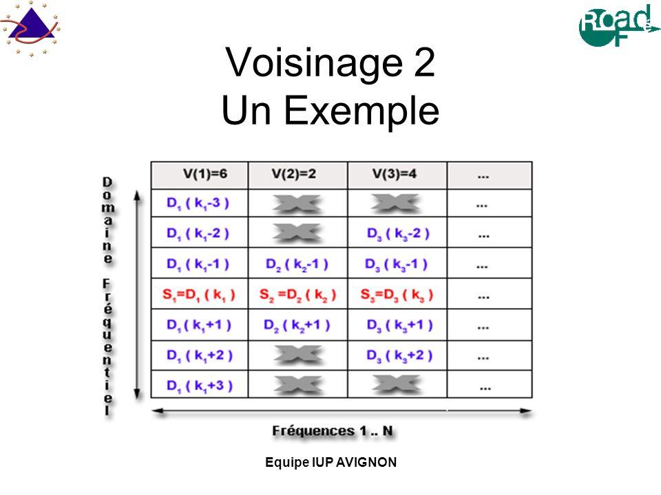Voisinage 2 Un Exemple Equipe IUP AVIGNON