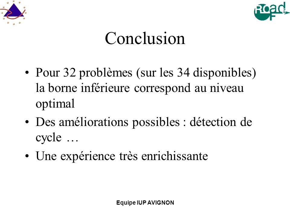 Conclusion Pour 32 problèmes (sur les 34 disponibles) la borne inférieure correspond au niveau optimal.