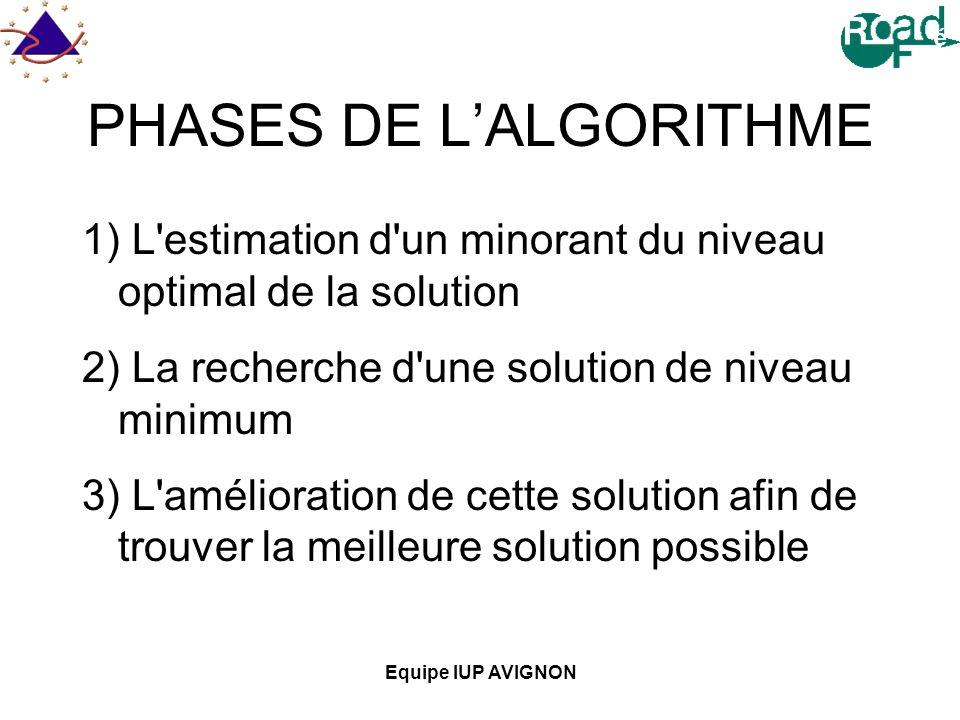 PHASES DE L'ALGORITHME