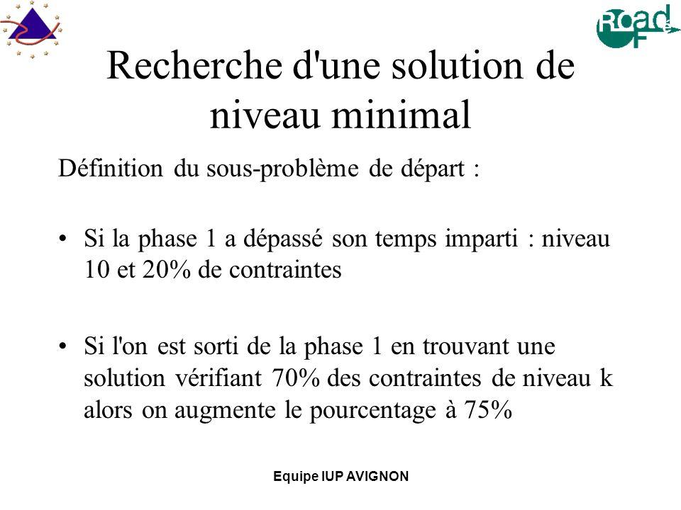 Recherche d une solution de niveau minimal