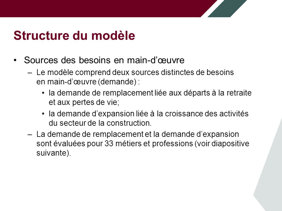 Instructions - Secrtariat du travail
