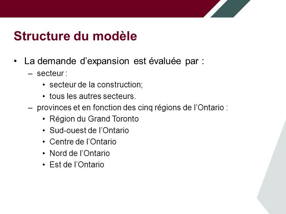 Structure du modèle Chaudronniers Calorifugeurs Briqueteurs-maçons