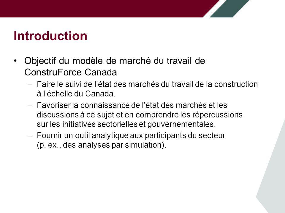 Introduction Objectif du présent examen :