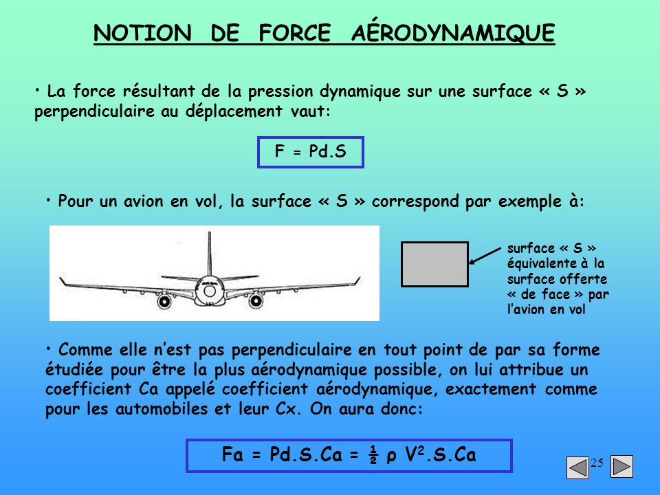 NOTION DE FORCE AÉRODYNAMIQUE