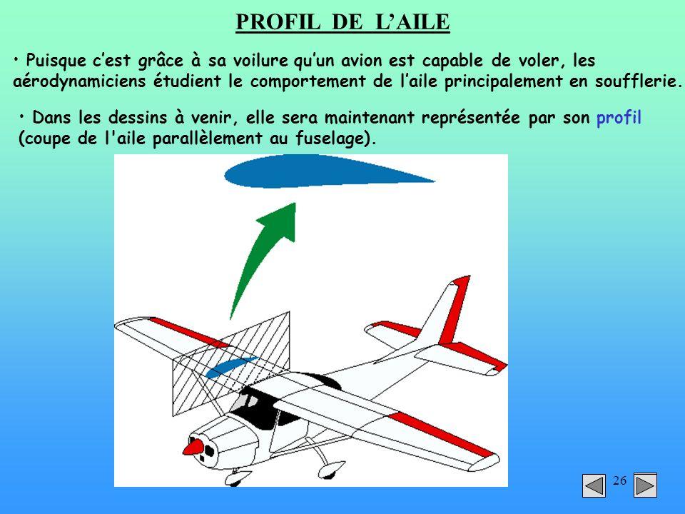 PROFIL DE L'AILE