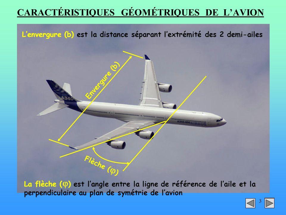 CARACTÉRISTIQUES GÉOMÉTRIQUES DE L'AVION