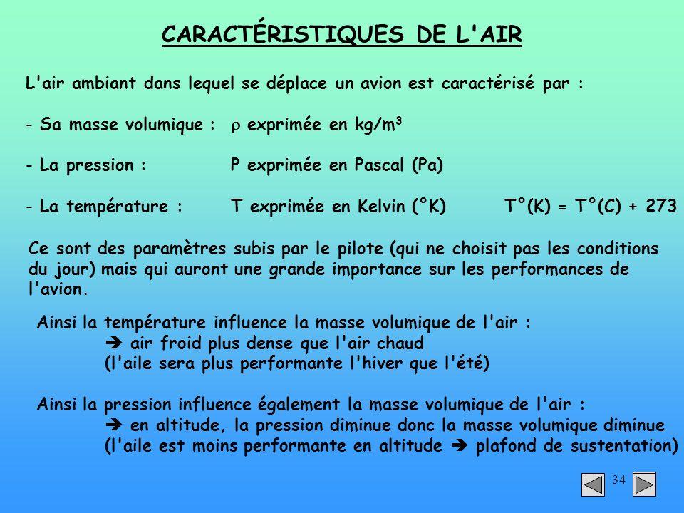 CARACTÉRISTIQUES DE L AIR