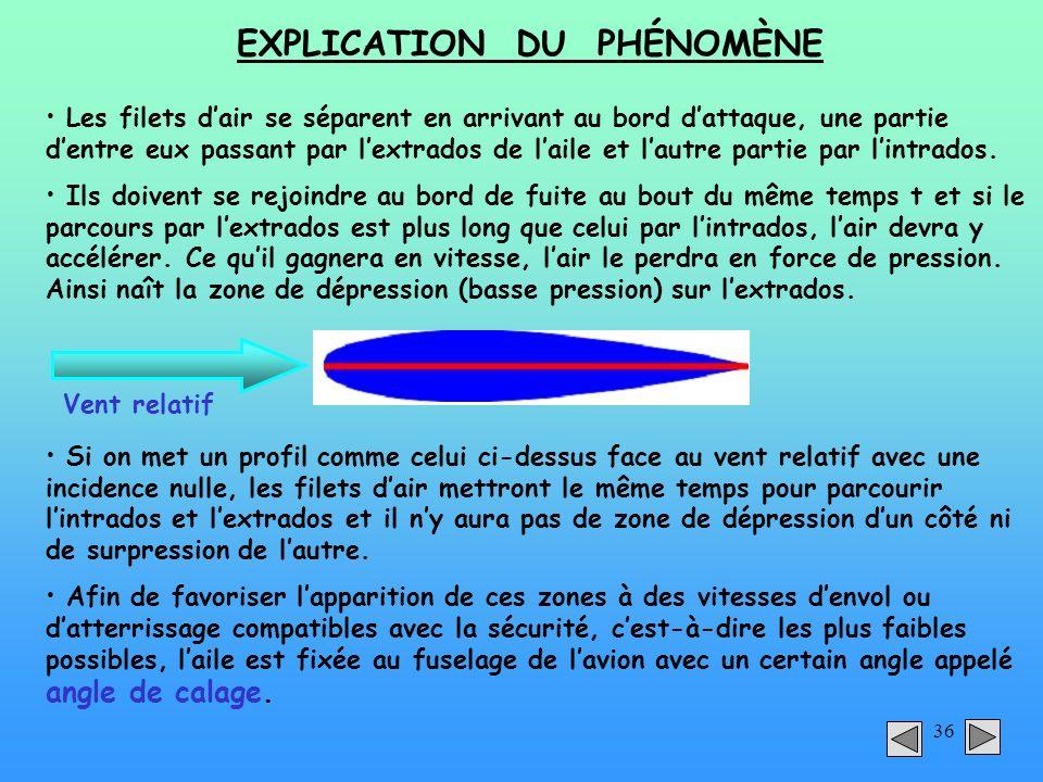 EXPLICATION DU PHÉNOMÈNE