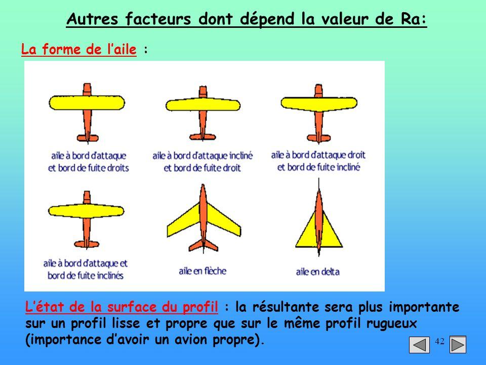 Autres facteurs dont dépend la valeur de Ra: