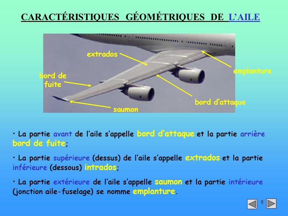 CARACTÉRISTIQUES GÉOMÉTRIQUES DE L'AILE