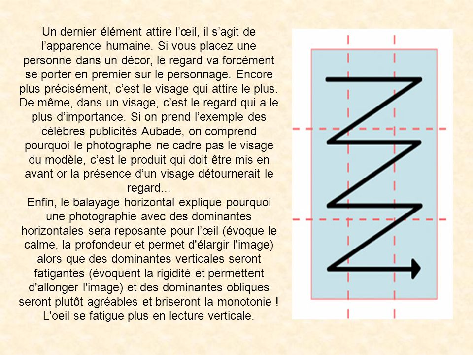 L oeil se fatigue plus en lecture verticale.