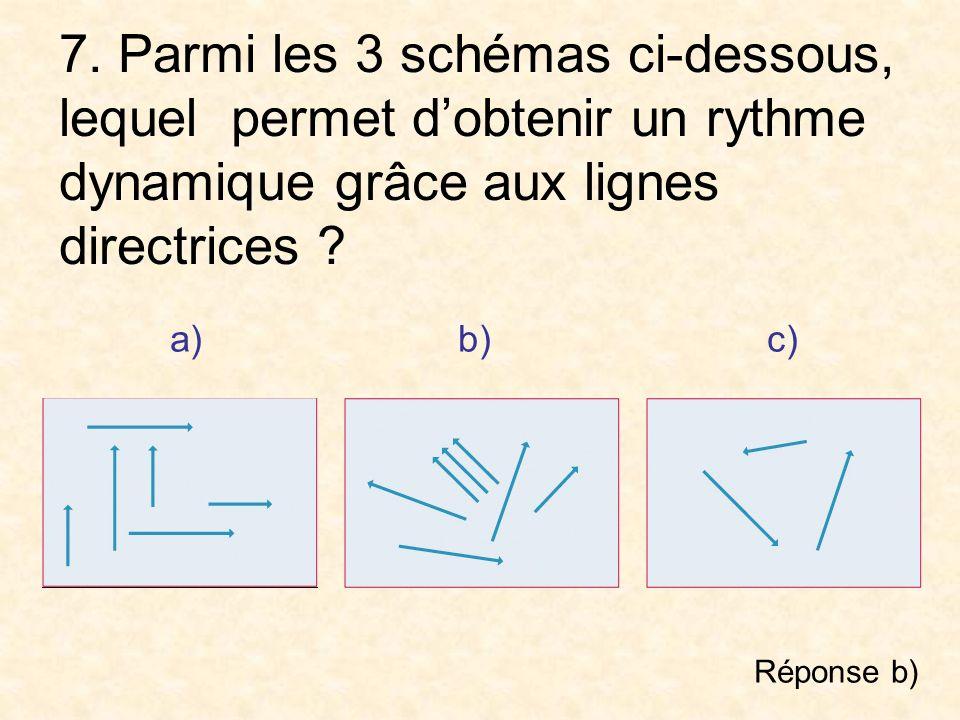 7. Parmi les 3 schémas ci-dessous, lequel permet d'obtenir un rythme dynamique grâce aux lignes directrices