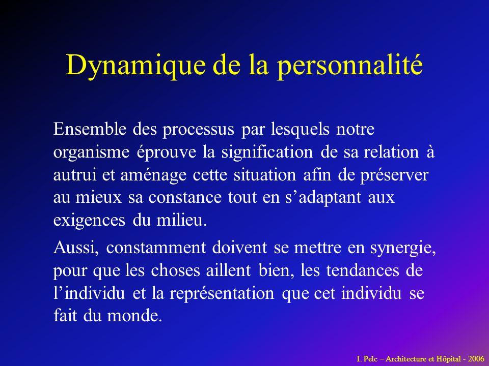 Dynamique de la personnalité